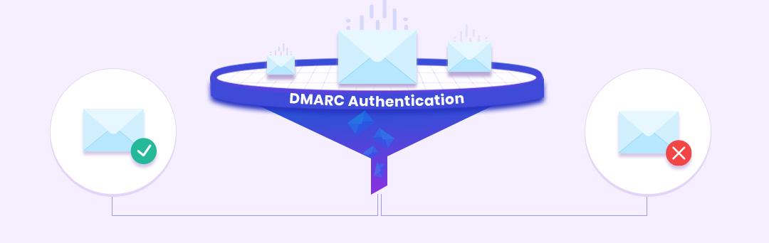 DMARC Nedir? Nasıl Çalışır?