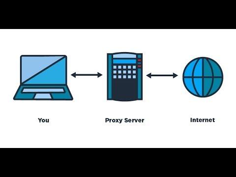 Proxy nedir ve Proxy ayarları nasıl yapılır?