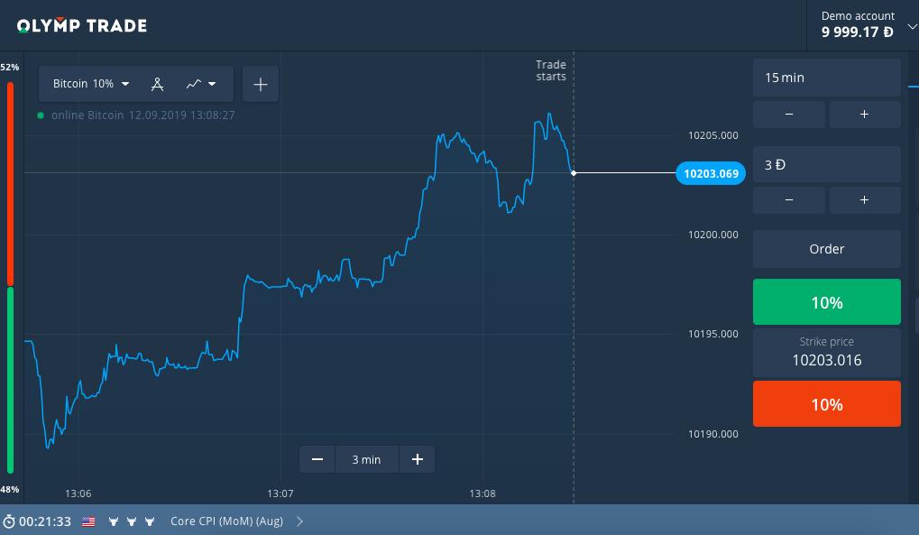 Trading Platformları Nedir ?
