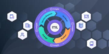 ITIL (Bilgi Teknolojisi Altyapı Kütüphanesi) Nedir?